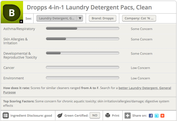 dropps laundry detergent ewg rating
